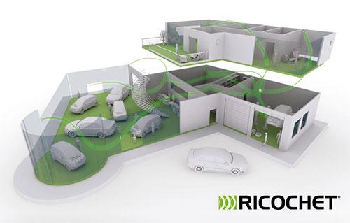 Wirefree Burglar Alarms – Ricochet Mesh Technology